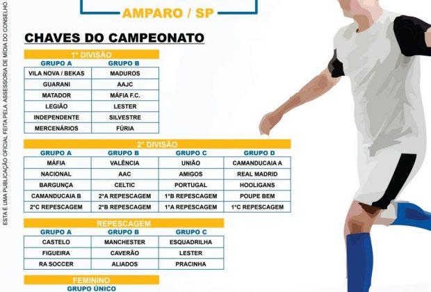 Amparo terá Municipal de Futsal Feminino pela primeira vez na história