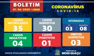 MOGI GUAÇU NOTIFICA TERCEIRO ÓBITO SUSPEITO DE CORONAVÍRUS