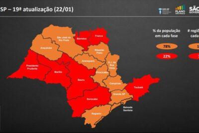 Governo realiza reclassificação do Plano São Paulo  e restrições são endurecidas