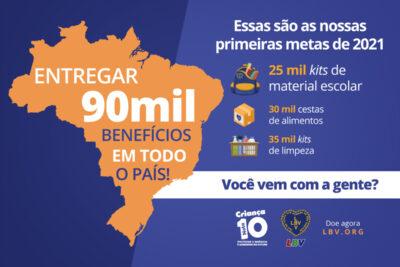 Campanha em prol da educação também atua no combate à fome e na prevenção da Covid-19