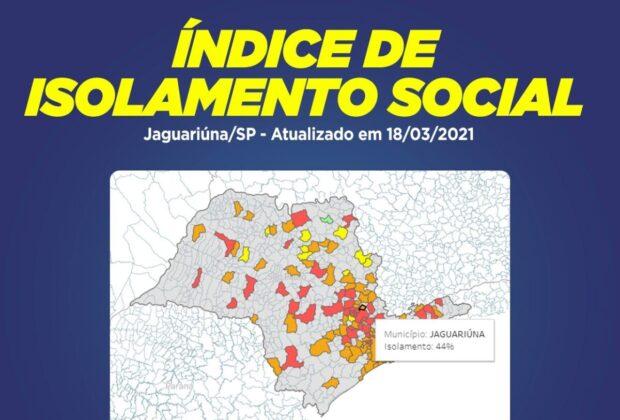 Índice de isolamento social em Jaguariúna fica abaixo da meta