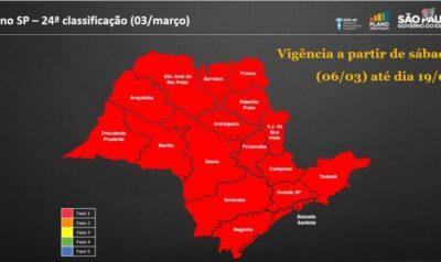 SP volta para fase vermelha em todas as regiões com piora da pandemia